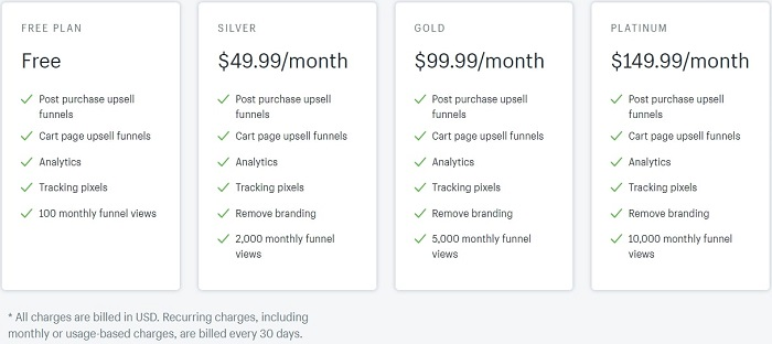 How Much Does Honeycomb Shopify App Cost?