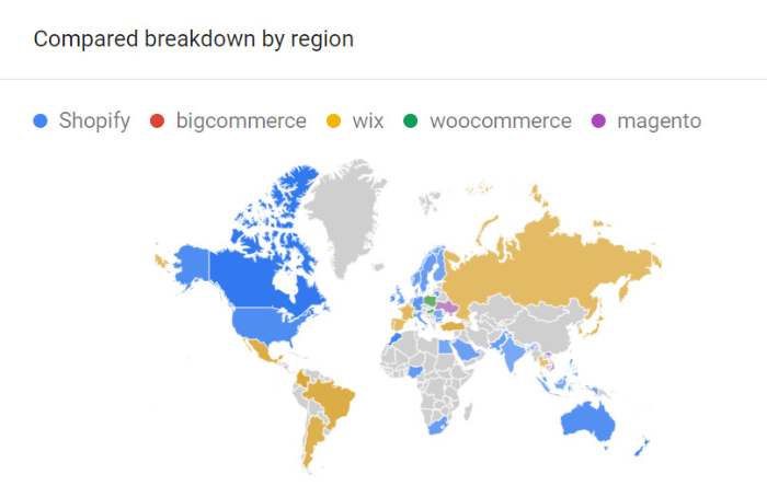 best shopify store examples popularity across the globe