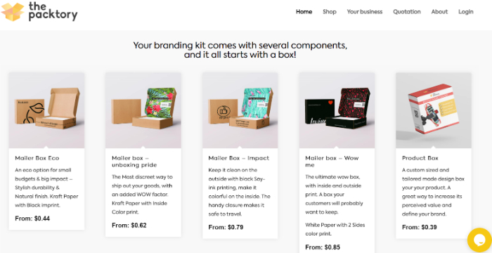 do customers care about packaging or products?