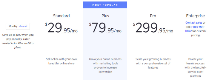 how much does bigcommerce cost for dropshiping?