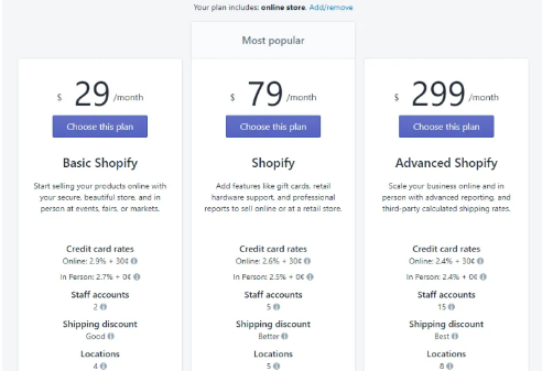 Squarespace vs Shopify Pricing