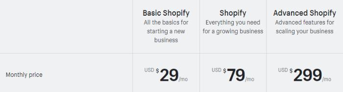 magento vs shopify pricing