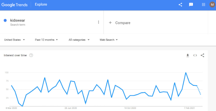 search for trends on google trends