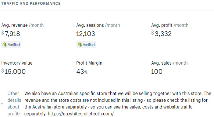 shopify statistics of exchange website listings to find ecommere business for sale