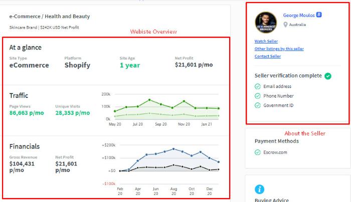 website overview on flippa