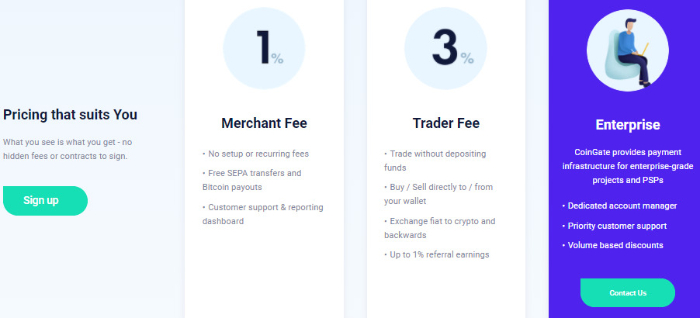 pricing table of coingate