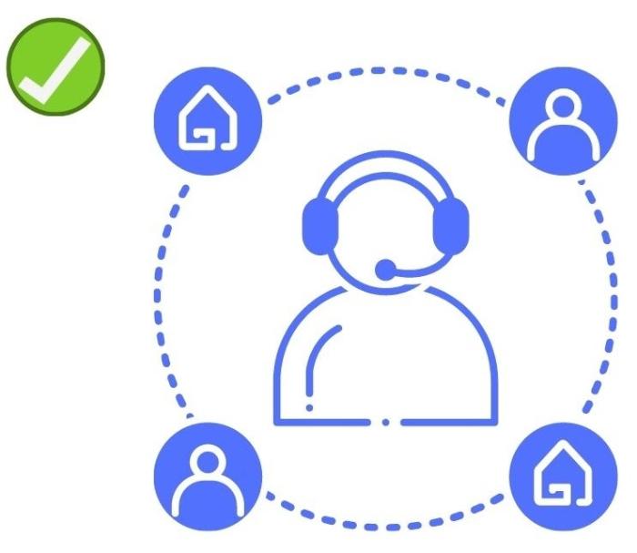 social media marketing strategy for better customer support