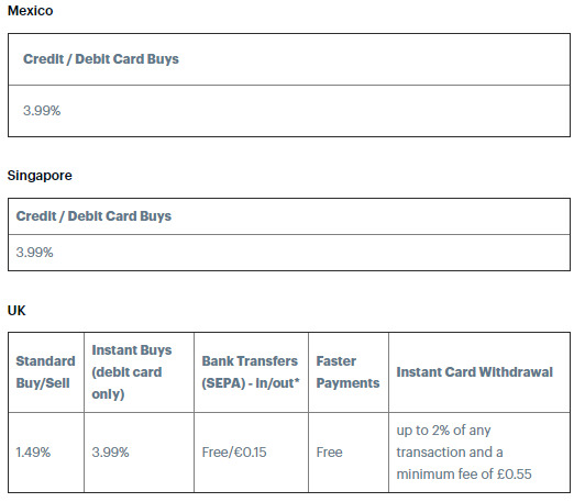 transaction fee table for coinbase