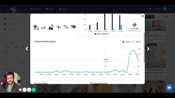 product performance analysis