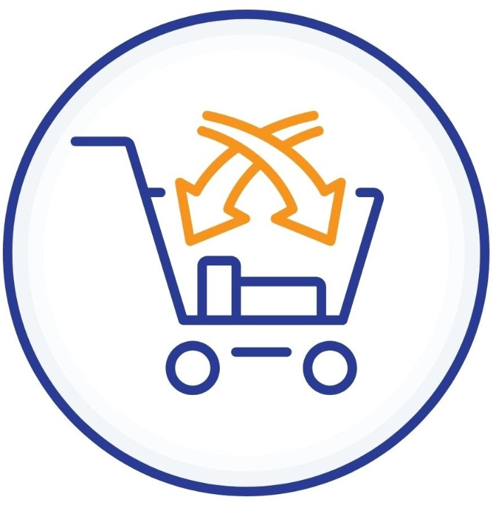 cross sell and upsell your products