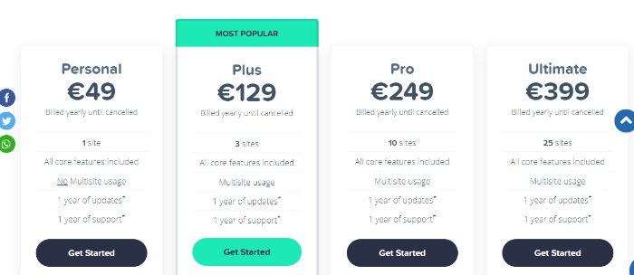 pricing of amazon affiliate wordpress plugin